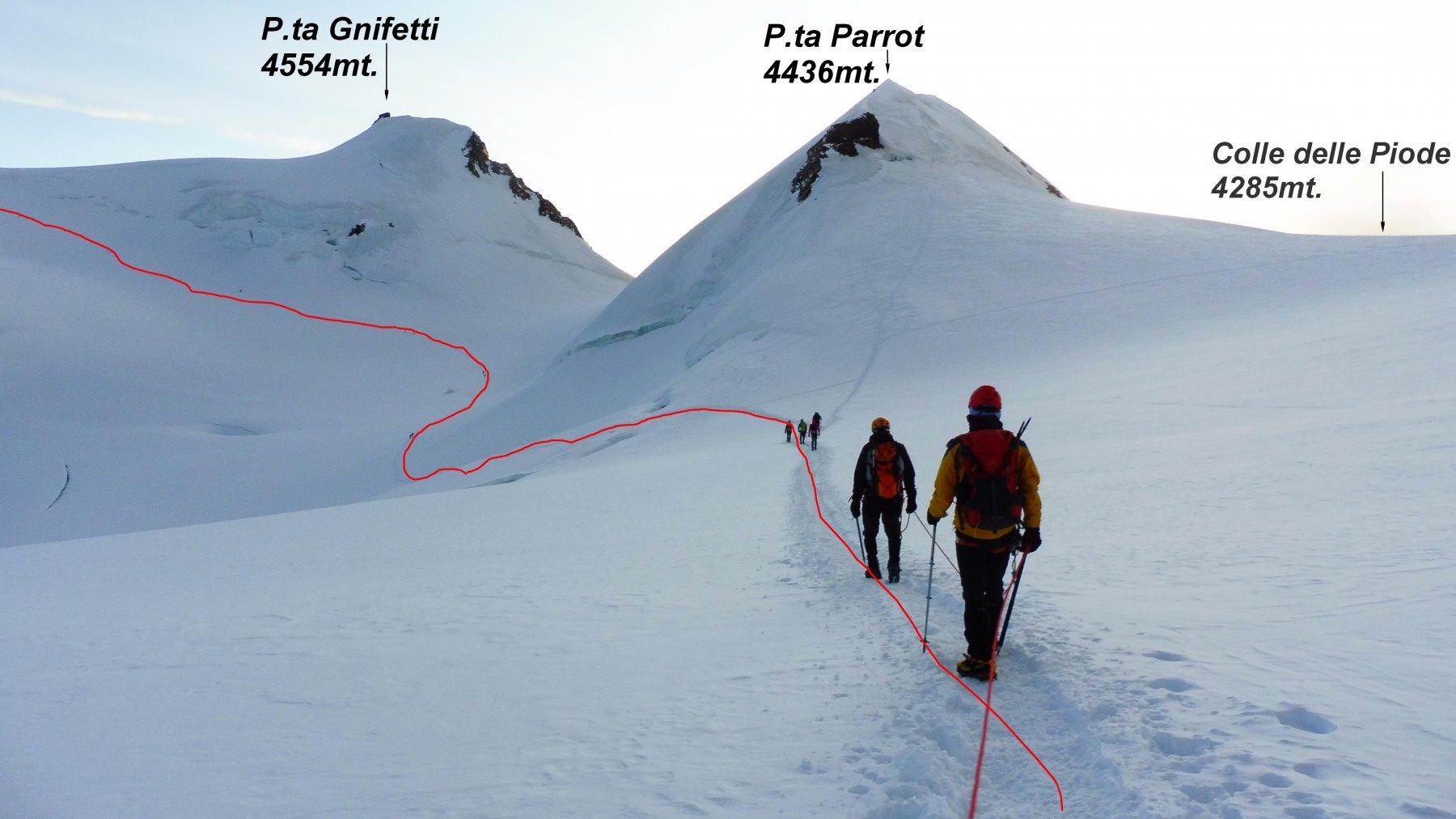 In rosso la traccia di salita.