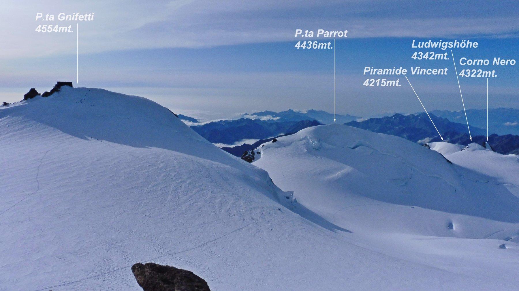 Panorama da P.ta Gnifetti.