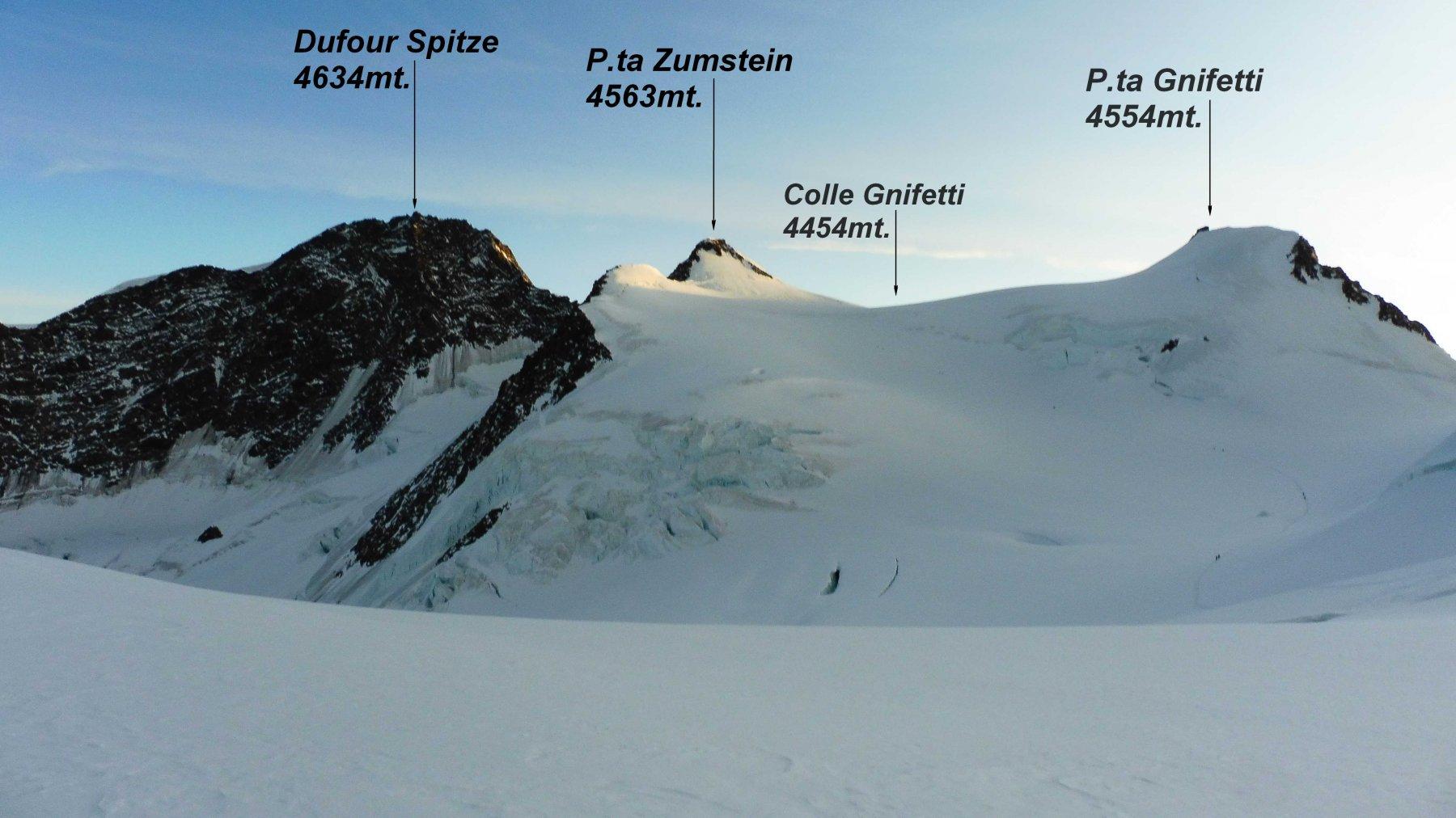 Panorama poco sopra il Colle del Lys alla sella a 4248mt.