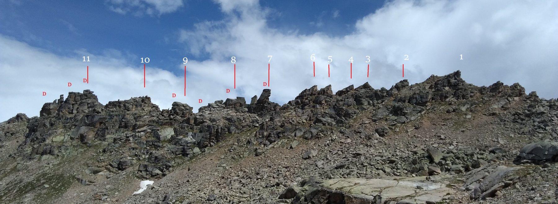 La cresta del Nivolet. Gendarmi e doppie