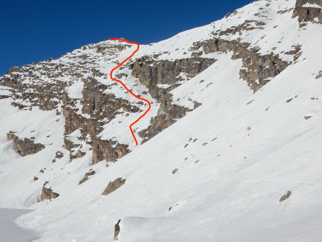 percorso