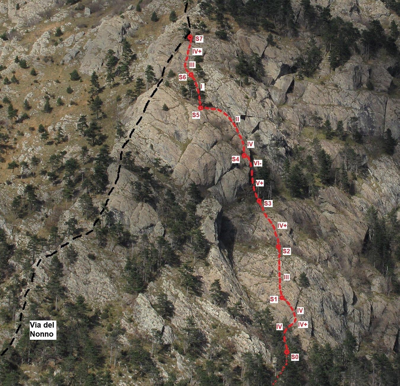 il tracciato della via