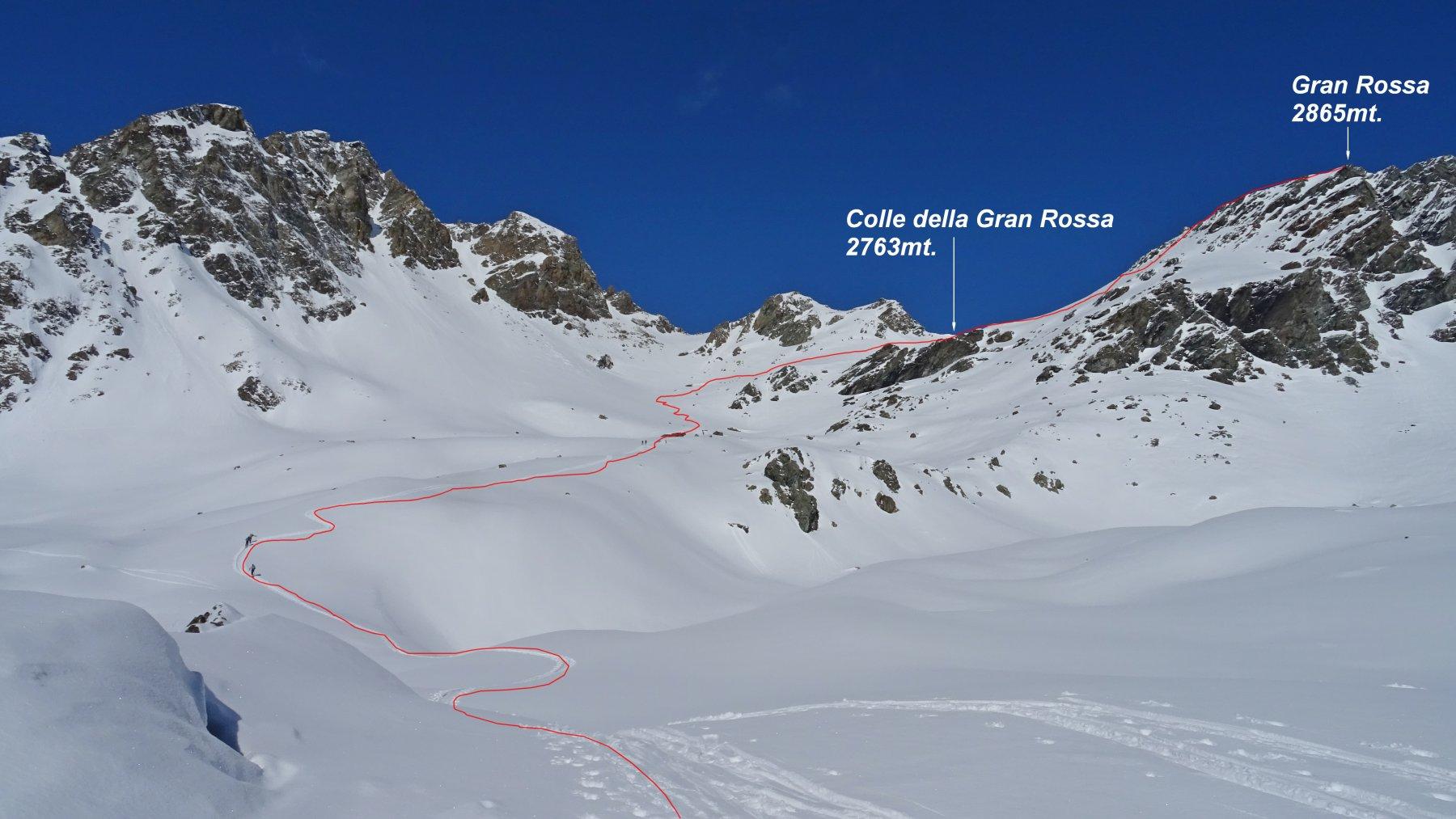 In rosso la traccia di salita che passa sotto i contrafforti rocciosi orientali del M.Glacierr