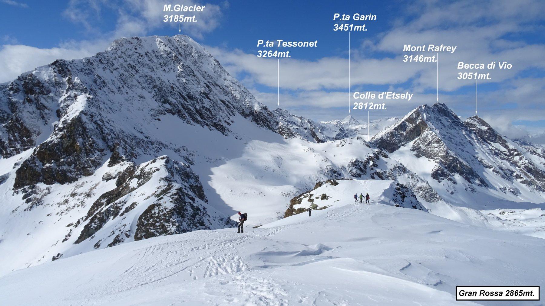 Verso ovest domina il M.Glacier.