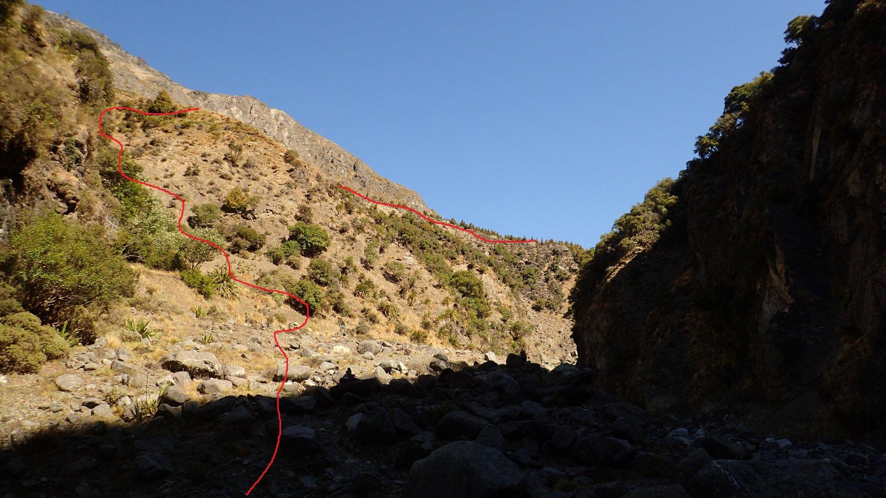 Si lascia il letto del fiume per continuare sui pendii alla dx orografica