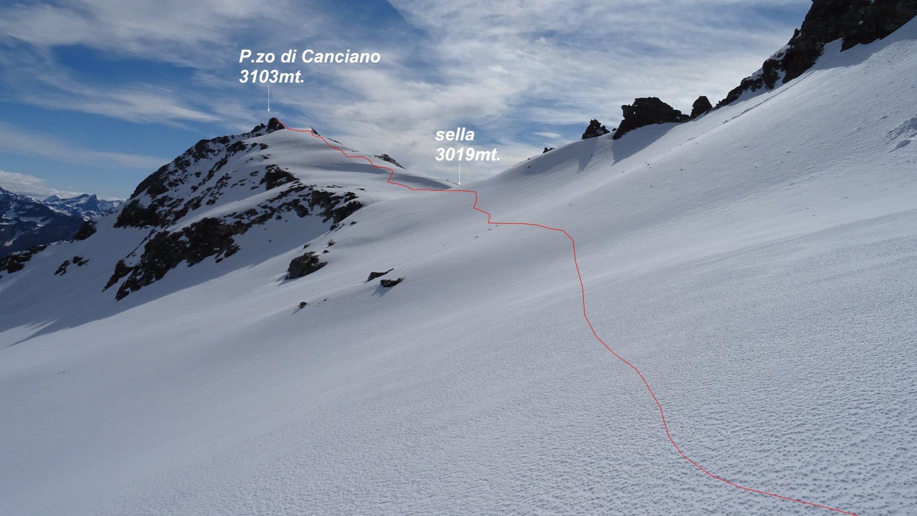 In rosso la traccia di salita al P.zo di Canciano.
