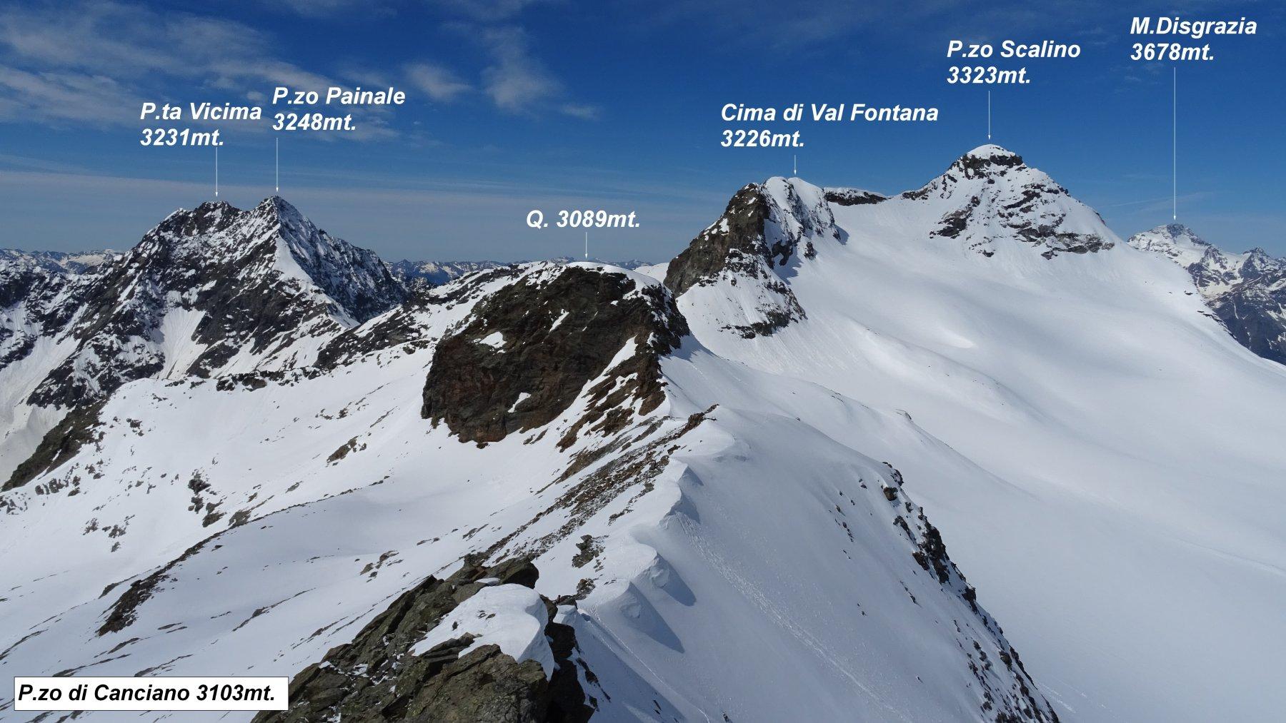 Panorama verso il P.zo Scalino.