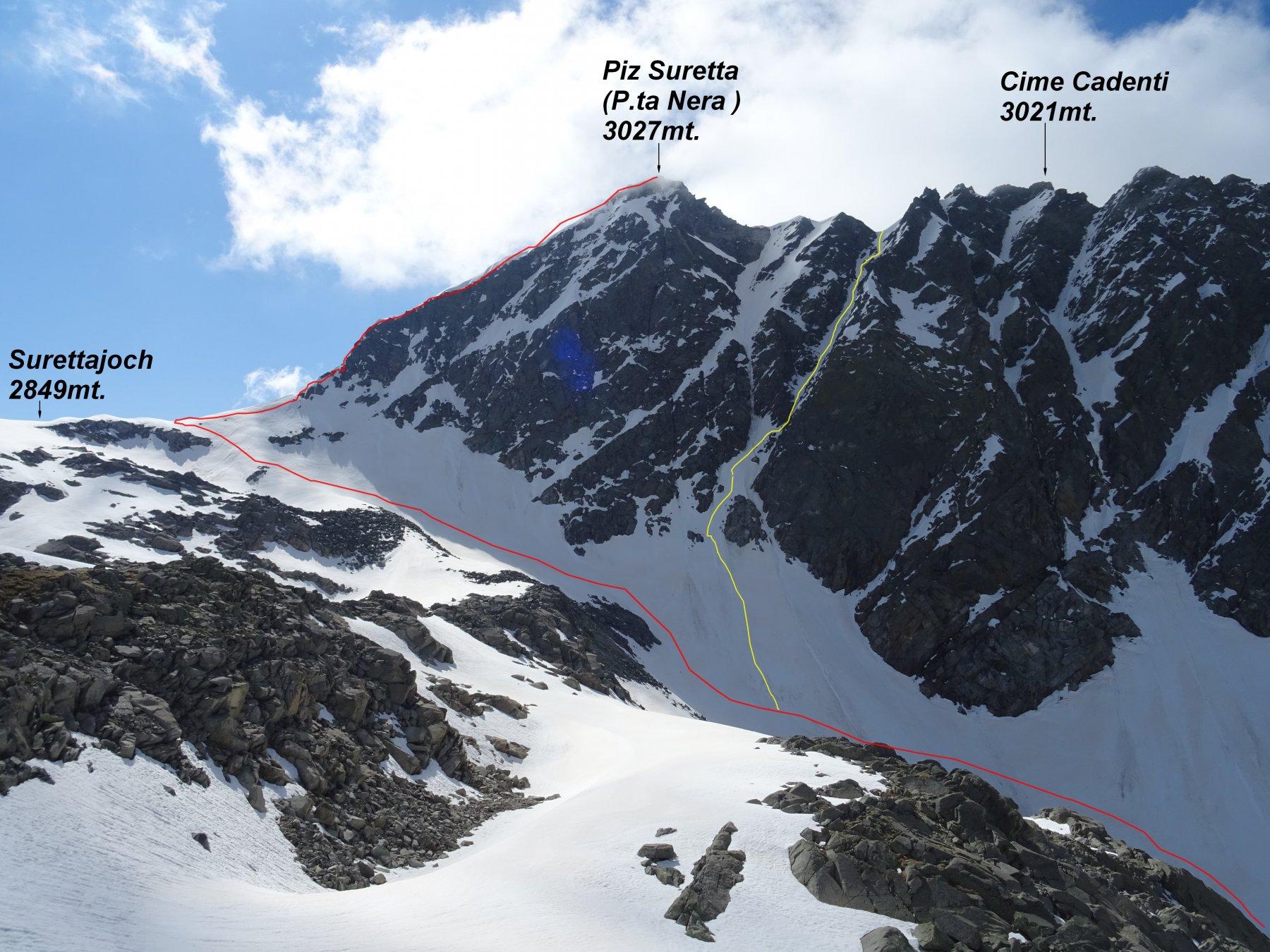 In rosso la salita del tratto finale della Cresta NNE in giallo la possibile salita al canale di nord ovest.