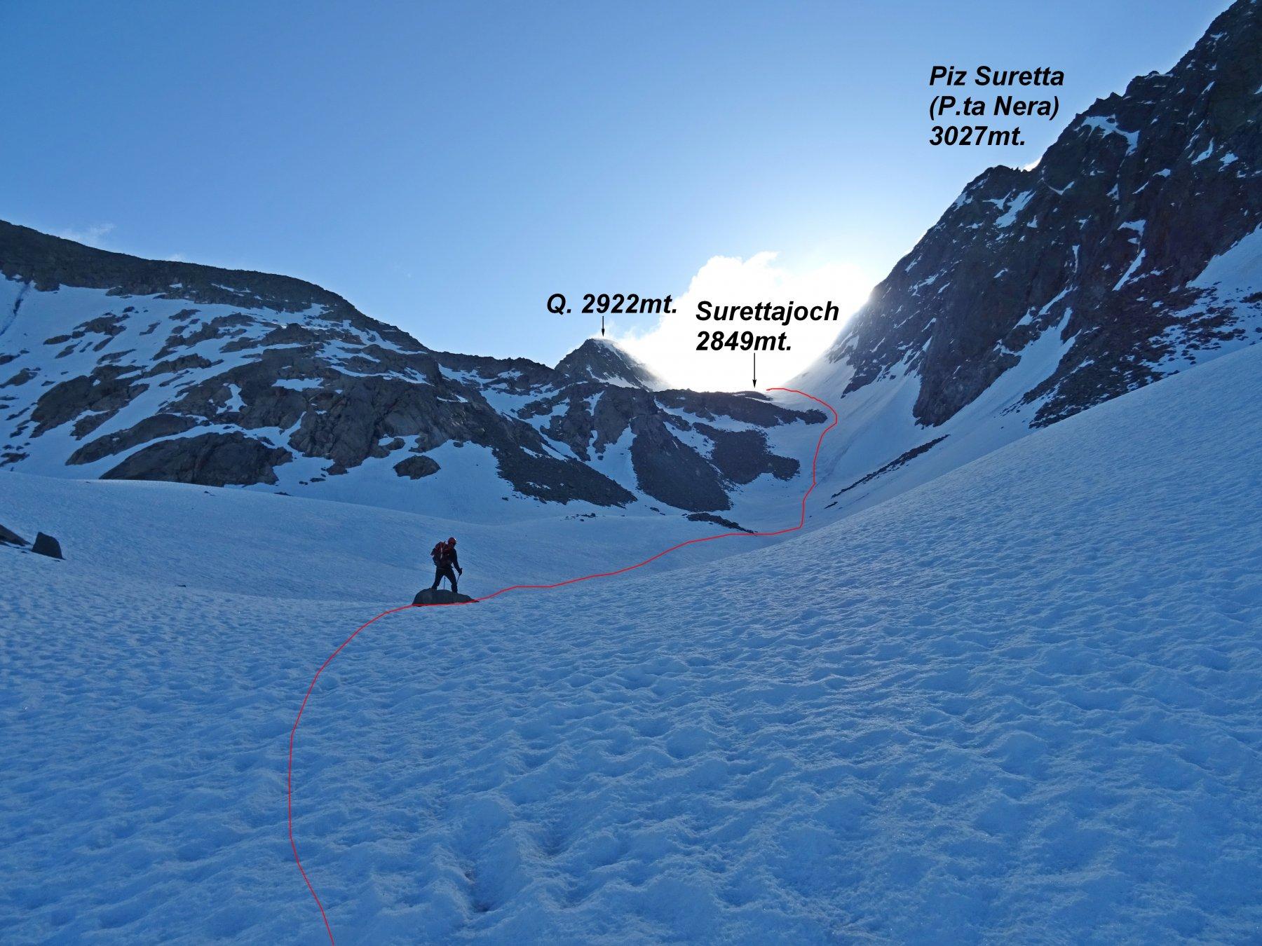 In rosso la traccia di salita verso  sul terzo risalto nevoso che porta al Surettajoch,