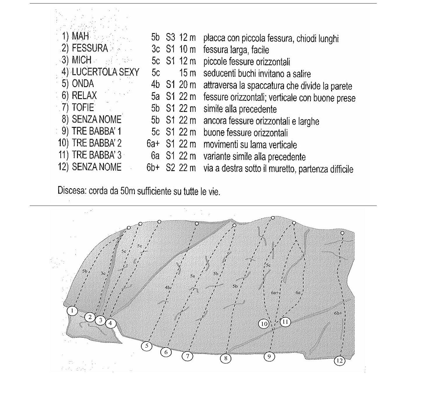 Ponte Romano (Falesia del) 2020-06-19
