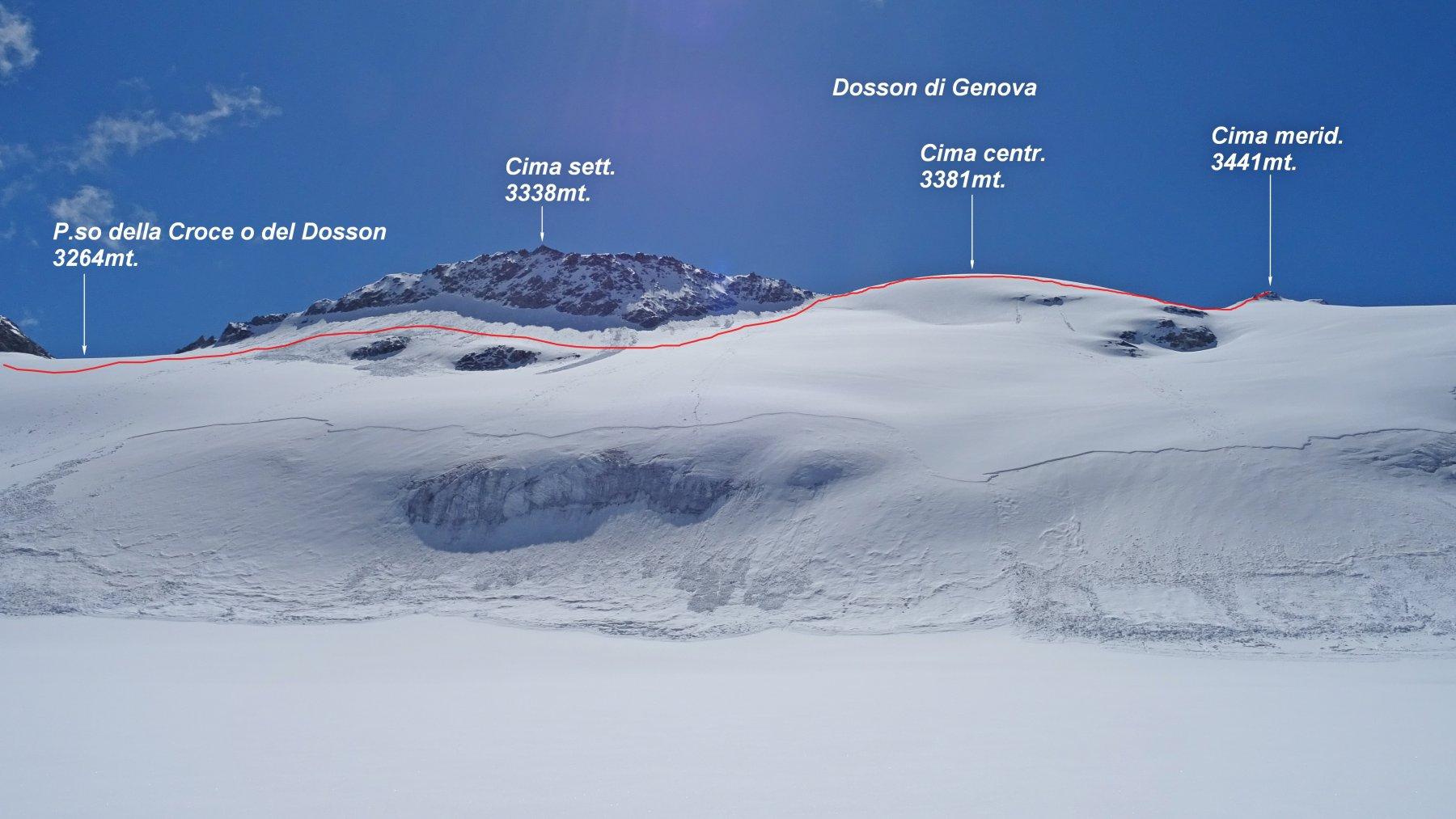 Panorama sul Dosson di Genova in rosso il percorso.