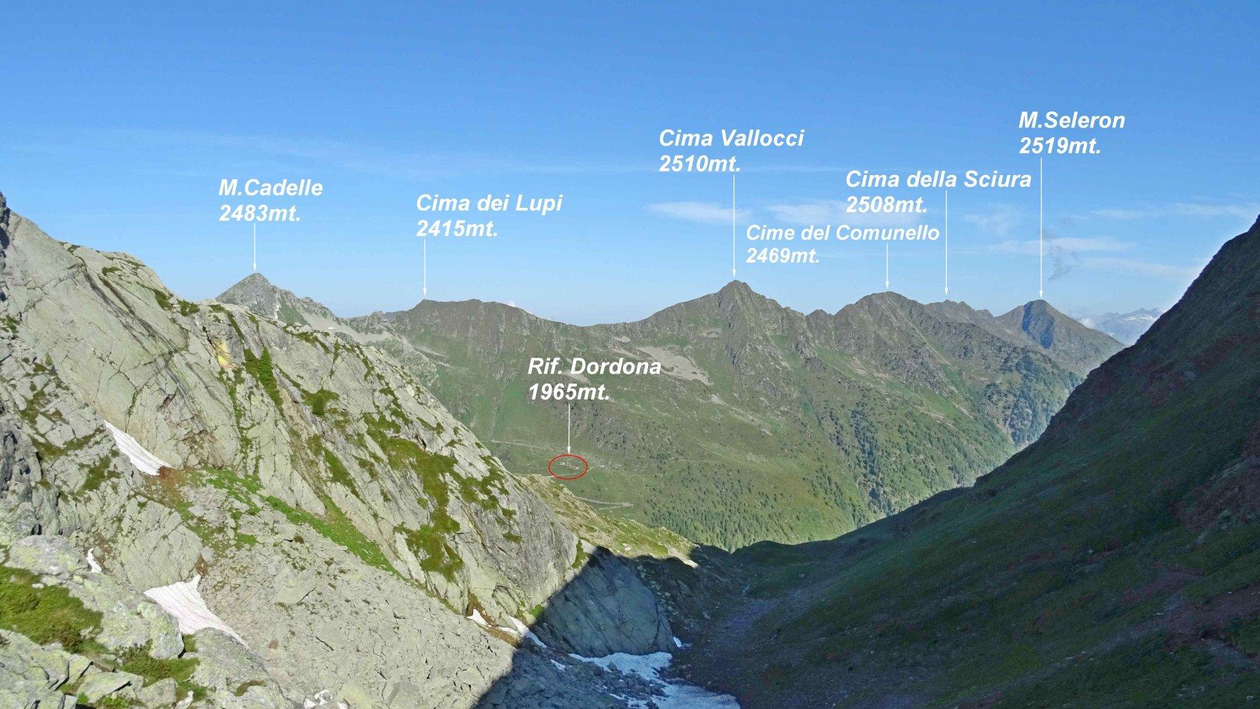 Panorama dal P.so di Valbona 2324mt.