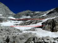 Fra le righe rosse, la fascia rocciosa dove inizia il tratto attrezzato