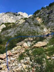 Scarica di detriti alla base del salto roccioso
