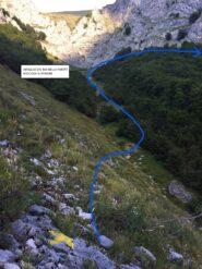 Il rio che porta alla base della parete rocciosa superiore visto dal costone