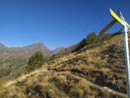 Bivio della skyrace Chaligne che porta verso il lago fallère
