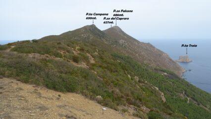 Panorama dal Semaforo.
