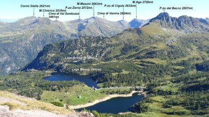 Panorama dal P.zo dell'Orto 2276mt.