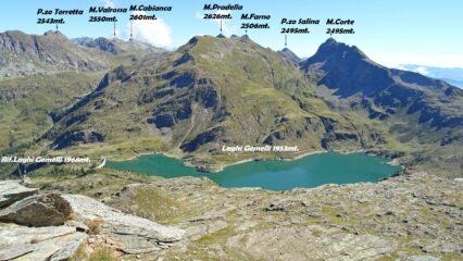 Super giornata e super panorama Orobico dalla cima del P.zo delle Orobie.