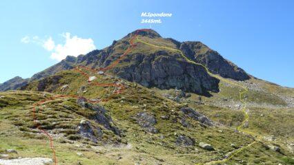 Vista dal P.so di Mezzeno 2142mt. In giallo la traccia della via normale, in rosso un po' più difficile, quella fatta da noi.