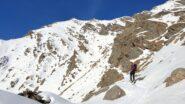 Itinerario osservato dall'alpe Pistone superiore