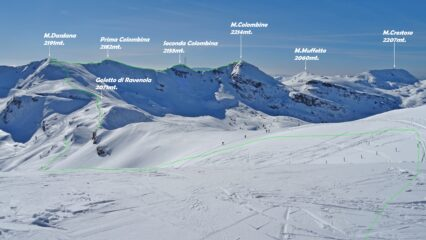 La traccia fatta per il dosso dei Galli, traversando dal M.Colombine.