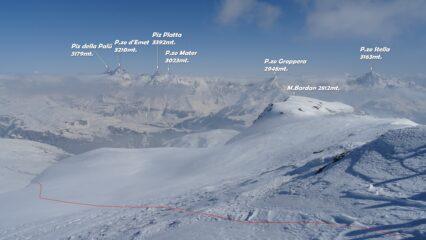 In rosso la linea di discesa vista da Cima di Barna 2862mt. per l'imbocco del pendio nevoso del versante nord.