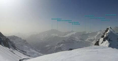 panorama verso Sud Ovest