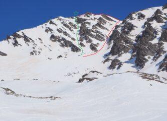 tracciato: verde salita, rosso discesa