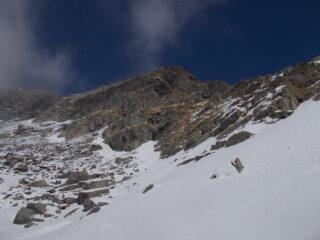 a nord piu' vicina la cima del Cavallo..