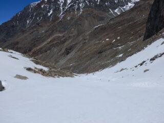 in fondo al pendio si tolgono gli sci