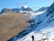 Saliamo il versante nord del Munt da la Bes-cha .