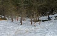 Fine dello sci