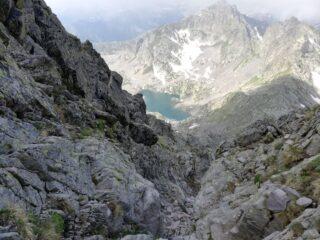 Lago superiore dal canale