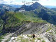 Panorama alle nostre spalle sulla cresta fatta, in rosso la traccia.
