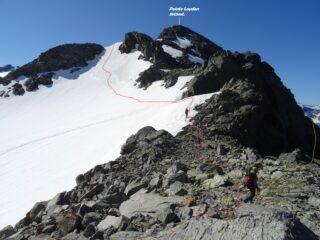 Vista dal Col du Grand Assaly: in rosso la traccia sul pendio nevoso fatta all'andata. In giallo l'aggiramento sul versante Francese.