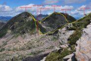 Il percorso seguito dopo la vetta del Monte Rosso