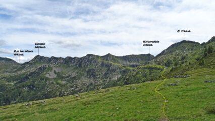 La traccia per il rientro vista dall'Alpe Vesenda Alta 1860mt.