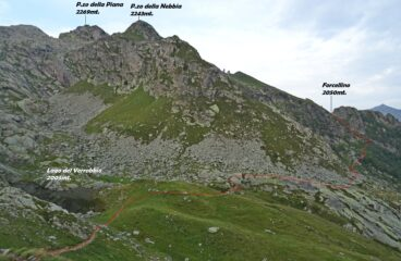 La traccia dal P.so del Verrobbio fino al Forcellino.