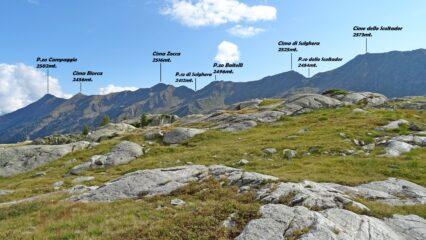 Il tratto tra le antiche rocce montonate poco dopo la Baita Publino.