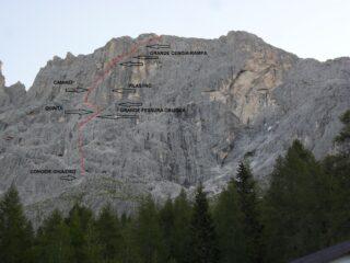 La Croda della Pala da Colverde, col tracciato della via Langes