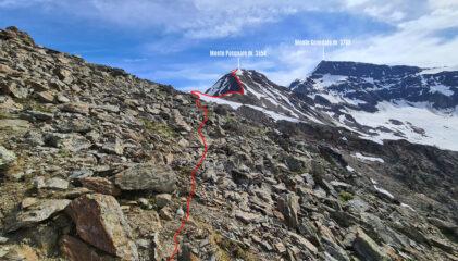 itinerario di salita osservato dalle vicinanze del colletto di quota 3100 m